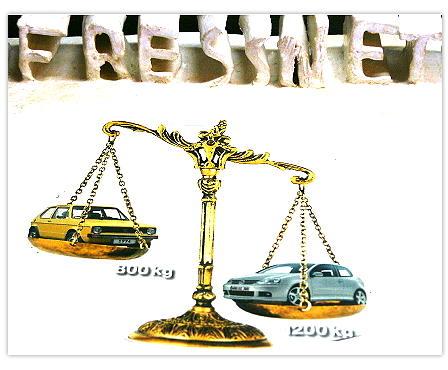 Schwergewicht Auto